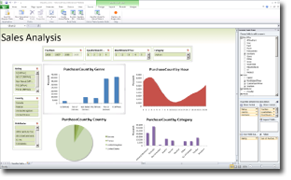 SharePoint Excel Services with PowerPivot