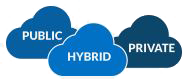 SharePoint-Hybrid-Environments-Consulting