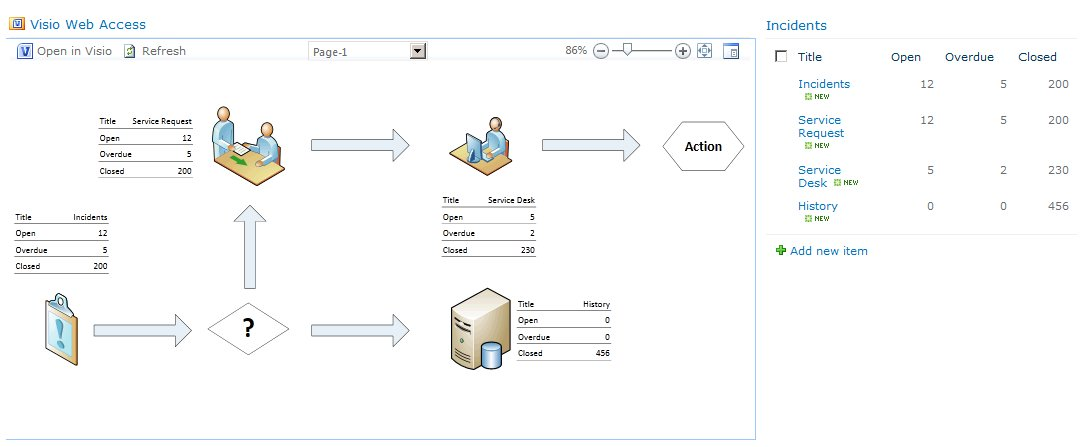 Visio Services in Sharepoint