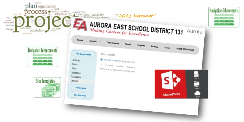 Aurora East Schools District 131 Banner
